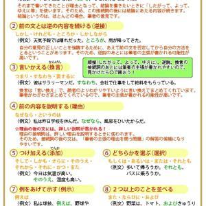 ☆適性検査 作文対策のまとめカードの校正のお願いです!