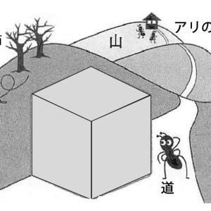 ことわざに関する問題⑩ 適性検査 佐賀県共通(2019年)