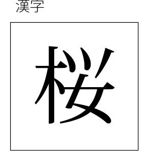 漢字辞典の使い方に関する問題 長崎県立中学校(2020年)