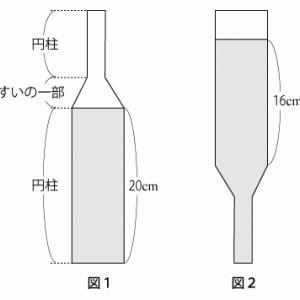 瓶の容積を求める問題  神戸大学附属中等教育学校(2021年)