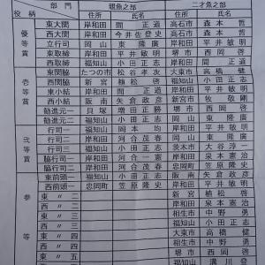 泉州春季品評会の成績表です!
