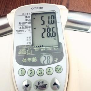 体脂肪率を測ったら隠れ肥満でした