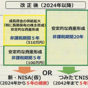2024年にはじまる新・NISAはこのようになっている