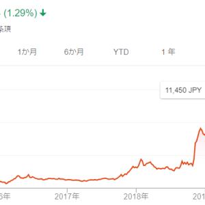 株式投資初心者が陥りがちな投機のワナとは?