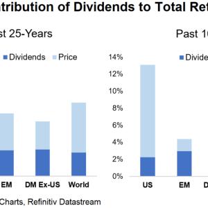 グロース株投資と高配当株投資をどのように考えていくか