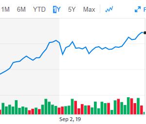 新型コロナウイルス【COVID-19】と米国株式市場