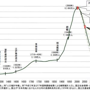 人口減社会の原因と対策【困難な時代を生き抜く資産運用術】