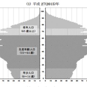 日本の将来の人口推移から考える投資のあり方