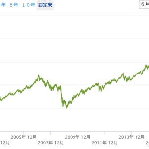 【IYR】米国不動産ETFで米国リートをまとめて買える。利回りは3.5%~5%