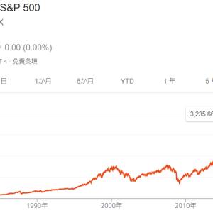 米国株投資のよくある質問集【FAQ】