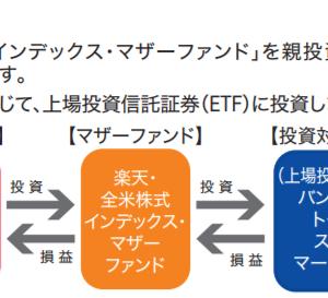 楽天・全米株式インデックス・ファンドの解説