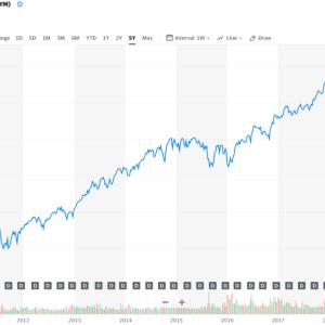 債券投資とリスク許容度をどのように考えていくか