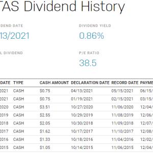 シンタス【CTAS】の銘柄分析。ユニフォームレンタルで知られる成長企業