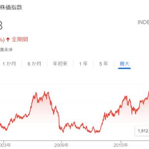 TOPIXへの投資から海外株への投資に切り替える