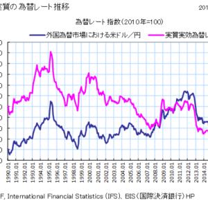 米国株投資における暴落の予測