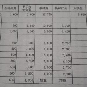 【新高校1年生】授業料以外にこんなにかかる!?意外な費用