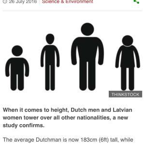 オランダ人の平均身長183cm