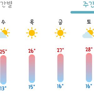 韓国と日本のエアコンはだいぶ違う