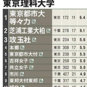 "AERA 現役進学率ランキング""東京理科大(東進偏差値61.0~71.0)"""