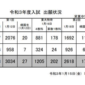 結局 栄東 出願1万越え 減らなかった埼玉受験そして千葉へ