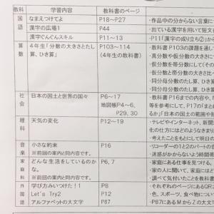 休校中の学習方法(小5長女)