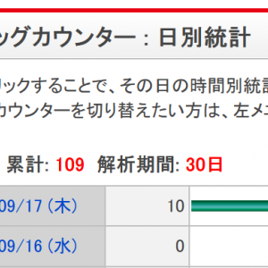 【FC2カウンター】設定桁数超えると勝手に桁増えて表示するのね(アクセスカウンターがカンストするのか興味があった)