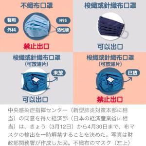 台湾からマスクが送れない