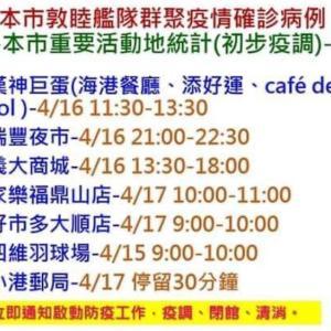 台湾海軍のコロナ集団感染