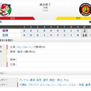オープン戦 試合結果 広島 14-2 阪神 2020/2/23
