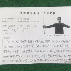 阪神ファン、矢野監督に苦言を呈するwww