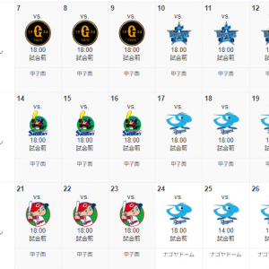 【悲報】阪神タイガース、7月に15試合連続甲子園球場wwwww