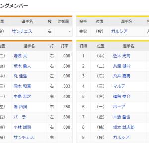 巨人 - 阪神 スタメン 2020/6/21 東京ドーム