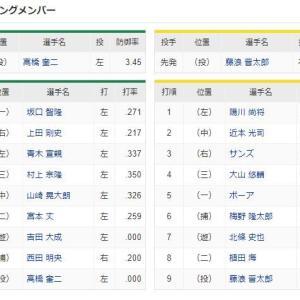 ヤクルト ー 阪神 スタメン 神宮球場 2020/7/30