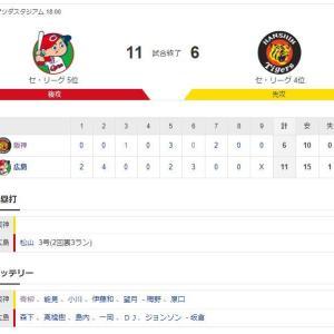 広島 11-6 阪神  試合結果 マツダスタジアム 2020/8/7