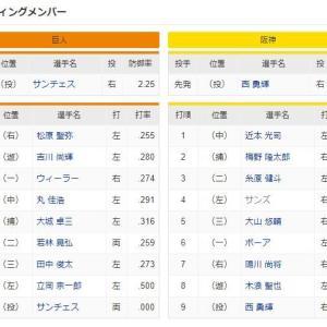 巨人 - 阪神 スタメン 東京ドーム 2020/9/17