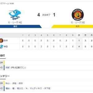 中日 4-1 阪神 試合結果 ナゴヤドーム 2020/9/19