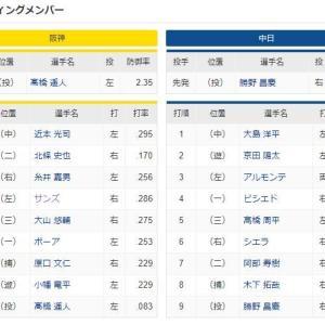 阪神 - 中日 スタメン 甲子園球場 2020/9/29