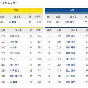 阪神 - 中日 スタメン 甲子園球場 2020/10/29