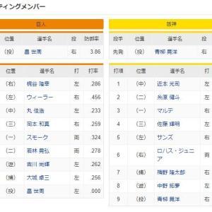 巨人ー阪神 スタメン 東京ドーム 2021/5/14