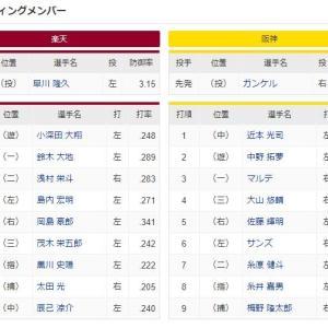 【交流戦】楽天ー阪神 スタメン 楽天生命パーク 2021/6/13