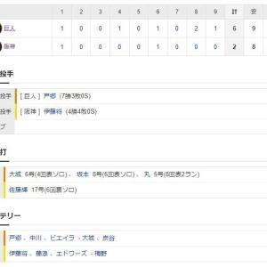 阪神2ー6巨人 試合結果 甲子園球場 2021/6/19