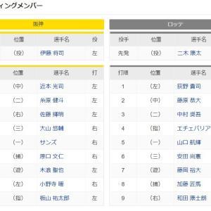 【エキシビジョンマッチ】阪神ーロッテ スタメン 甲子園球場 2021/7/28