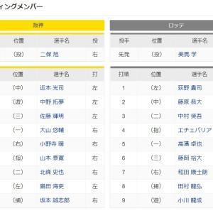 【エキシビジョンマッチ】阪神ーロッテ スタメン 甲子園球場 2021/7/29