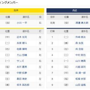 【エキシビジョンマッチ】阪神ー西武 スタメン 甲子園球場 2021/7/30