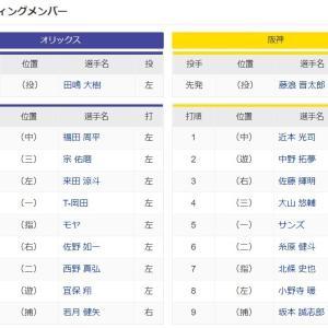 【エキシビジョンマッチ】オリックスー阪神 スタメン 2021/8/3