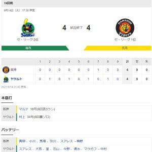 ヤクルト4ー4阪神 試合結果 神宮球場 2021/9/14