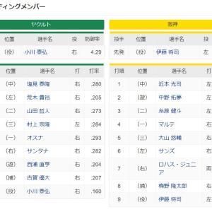 ヤクルトー阪神 スタメン 神宮球場 2021/9/15