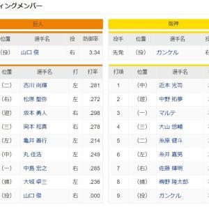 巨人ー阪神 スタメン 東京ドーム 2021/9/26