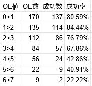 ◆2020.01.23 プロテクションクロークOE検証