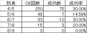 ◆2019.08.11 続防具OEと続々続 怪しい石